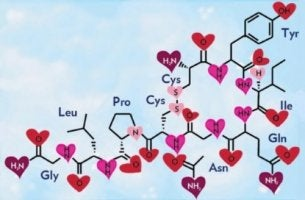 oksitosiinin kemiallinen kaava