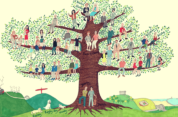 Mitä voit oppia sukupuustasi?