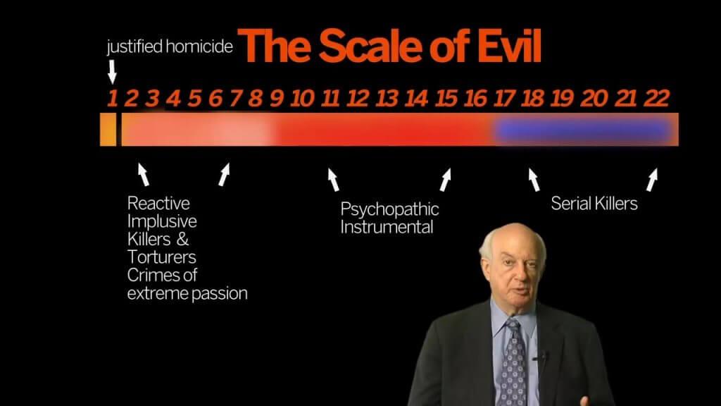 Michael Stone ja pahuuden asteikko