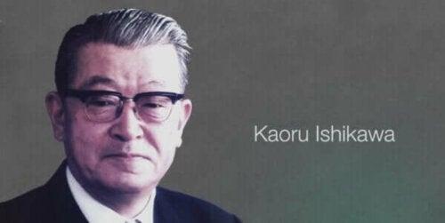 Kaoru Ishikawalle laatu oli synonyymi vastuulle, etiikalle ja koulutukselle ja mikäli joku ei niitä, tavoitteita ei voitu saavuttaa