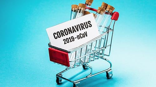 Koronavirusostoskärryt